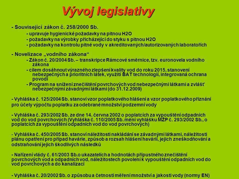Vývoj legislativy - Související zákon č. 258/2000 Sb.