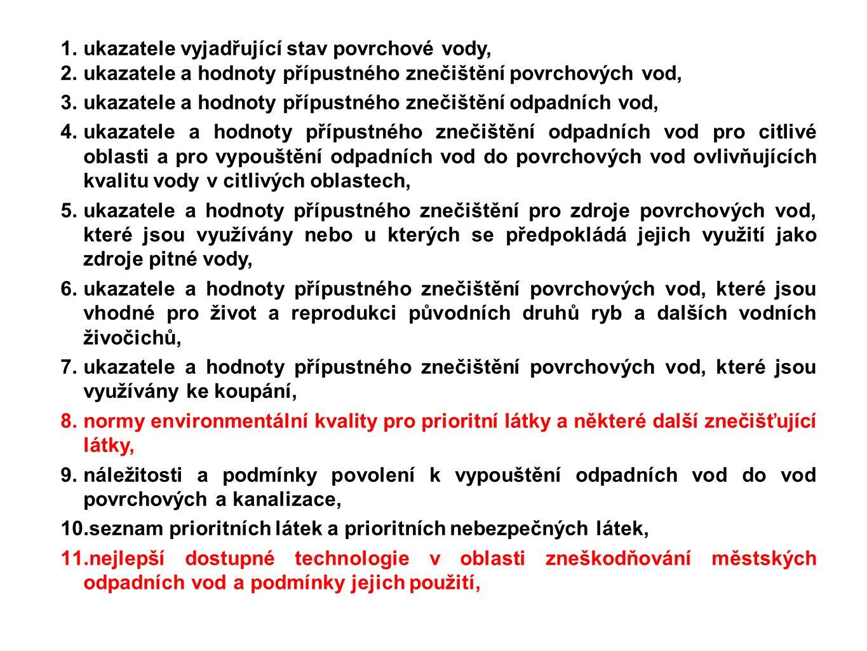 1.ukazatele vyjadřující stav povrchové vody, 2.ukazatele a hodnoty přípustného znečištění povrchových vod, 3.ukazatele a hodnoty přípustného znečištěn