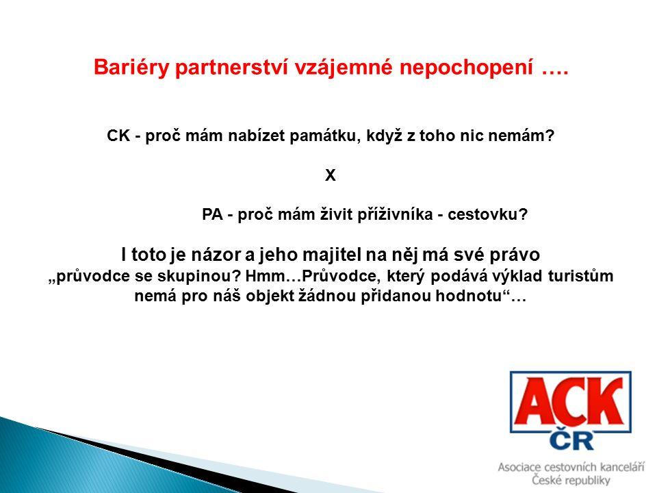 Bariéry partnerství vzájemné nepochopení …. CK - proč mám nabízet památku, když z toho nic nemám.
