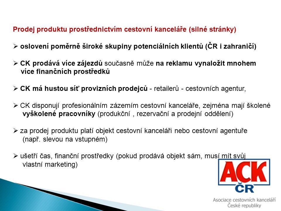 Prodej produktu prostřednictvím cestovní kanceláře (silné stránky)  oslovení poměrně široké skupiny potenciálních klientů (ČR i zahraničí)  CK prodává více zájezdů současně může na reklamu vynaložit mnohem více finančních prostředků  CK má hustou síť provizních prodejců - retailerů - cestovních agentur,  CK disponují profesionálním zázemím cestovní kanceláře, zejména mají školené vyškolené pracovníky (produkční, rezervační a prodejní oddělení)  za prodej produktu platí objekt cestovní kanceláři nebo cestovní agentuře (např.