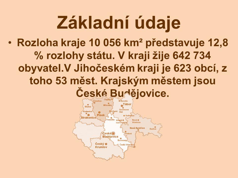 Základní údaje Rozloha kraje 10 056 km² představuje 12,8 % rozlohy státu. V kraji žije 642 734 obyvatel.V Jihočeském kraji je 623 obcí, z toho 53 měst