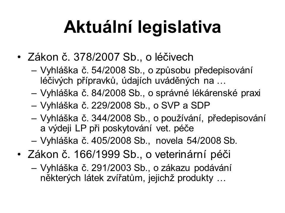 Aktuální legislativa Zákon č. 378/2007 Sb., o léčivech –Vyhláška č.