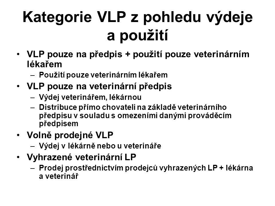 Kategorie VLP z pohledu výdeje a použití VLP pouze na předpis + použití pouze veterinárním lékařem –Použití pouze veterinárním lékařem VLP pouze na veterinární předpis –Výdej veterinářem, lékárnou –Distribuce přímo chovateli na základě veterinárního předpisu v souladu s omezeními danými prováděcím předpisem Volně prodejné VLP –Výdej v lékárně nebo u veterináře Vyhrazené veterinární LP –Prodej prostřednictvím prodejců vyhrazených LP + lékárna a veterinář