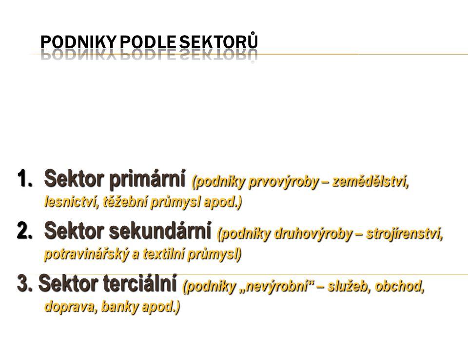 1.Sektor primární (podniky prvovýroby – zemědělství, lesnictví, těžební průmysl apod.) 2.Sektor sekundární (podniky druhovýroby – strojírenství, potravinářský a textilní průmysl) 3.