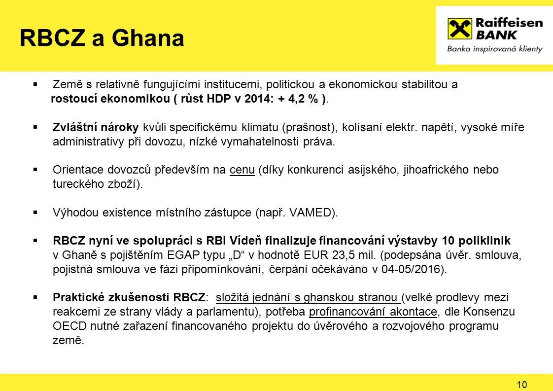 RBCZ a Ghana  Země s relativně fungujícími institucemi, politickou a ekonomickou stabilitou a rostoucí ekonomikou ( růst HDP v 2014: + 4,2 % ).