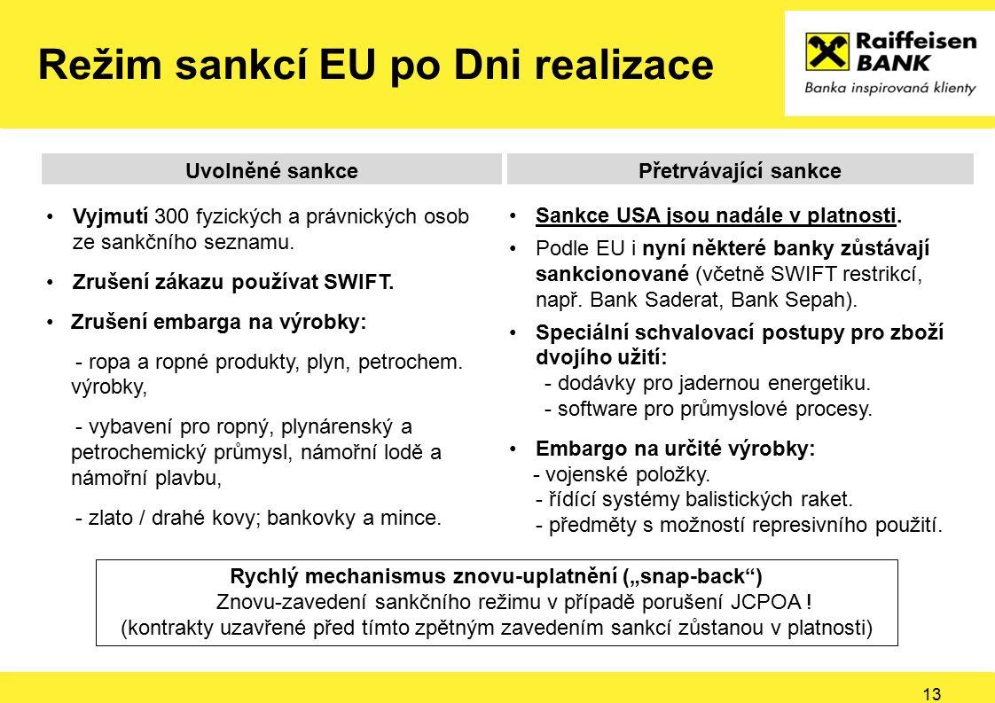 Režim sankcí EU po Dni realizace Vyjmutí 300 fyzických a právnických osob ze sankčního seznamu. Zrušení zákazu používat SWIFT. Zrušení embarga na výro