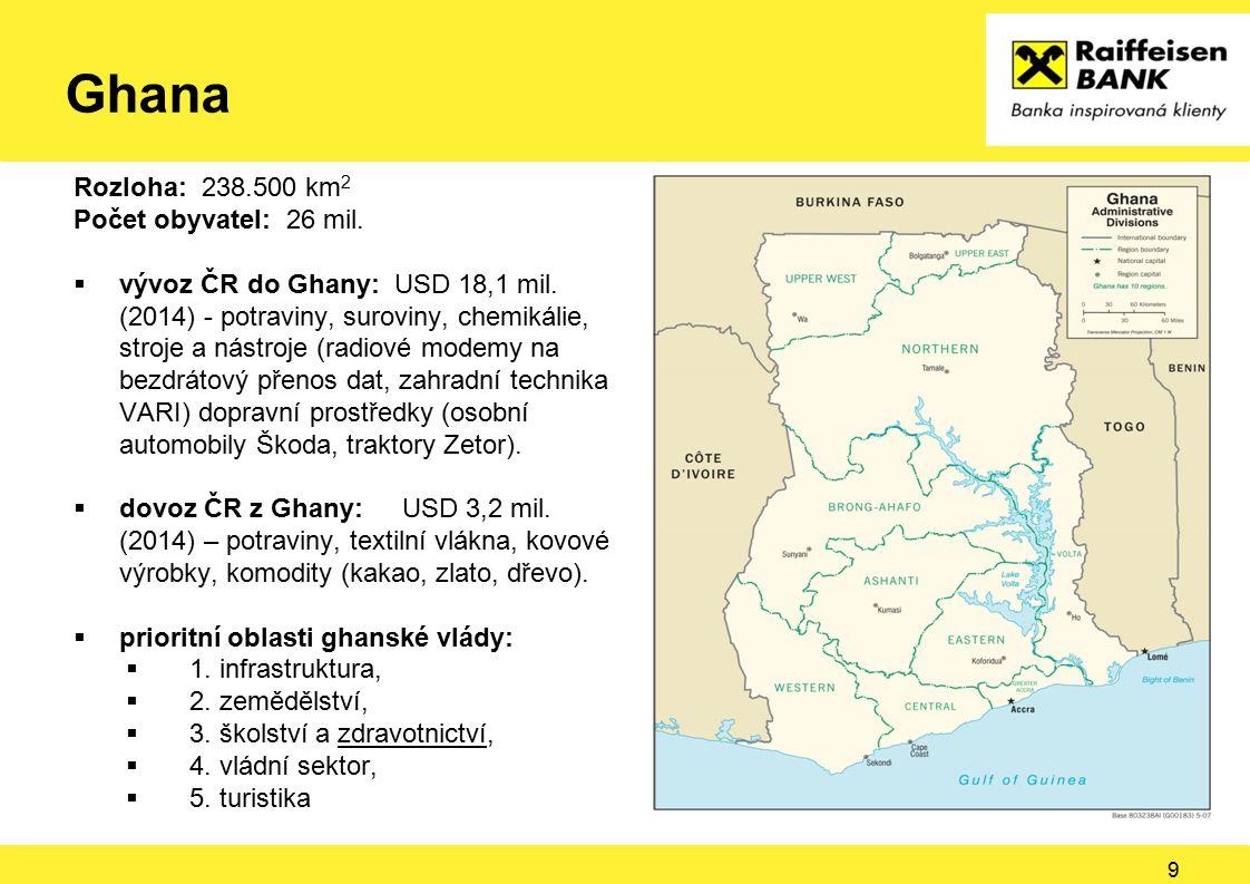 Ghana Rozloha: 238.500 km 2 Počet obyvatel: 26 mil.