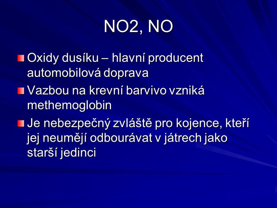 NO2, NO Oxidy dusíku – hlavní producent automobilová doprava Vazbou na krevní barvivo vzniká methemoglobin Je nebezpečný zvláště pro kojence, kteří jej neumějí odbourávat v játrech jako starší jedinci