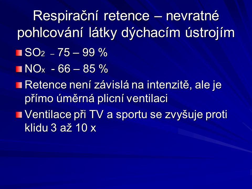 Respirační retence – nevratné pohlcování látky dýchacím ústrojím SO 2 – 75 – 99 % NO x - 66 – 85 % Retence není závislá na intenzitě, ale je přímo úměrná plicní ventilaci Ventilace při TV a sportu se zvyšuje proti klidu 3 až 10 x
