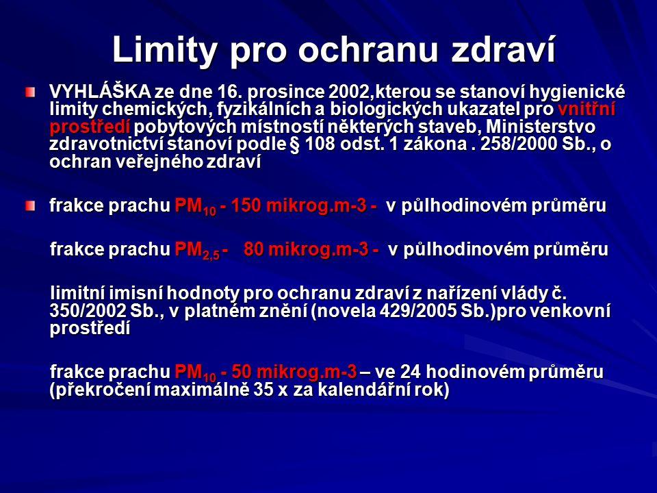 Limity pro ochranu zdraví Limity pro ochranu zdraví VYHLÁŠKA ze dne 16.