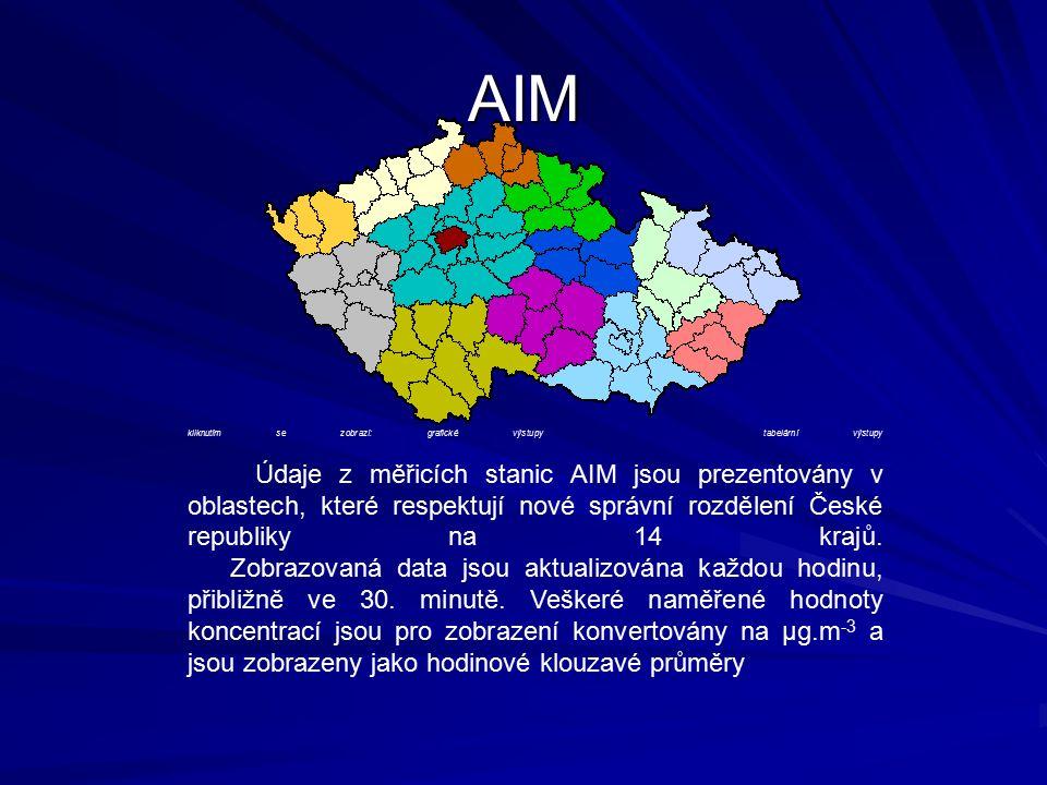 kliknutím se zobrazí: grafické výstupy tabelární výstupy Údaje z měřicích stanic AIM jsou prezentovány v oblastech, které respektují nové správní rozdělení České republiky na 14 krajů.