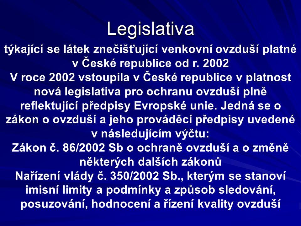 týkající se látek znečišťující venkovní ovzduší platné v České republice od r.