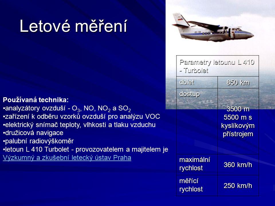 Používaná technika: analyzátory ovzduší - O 3, NO, NO 2 a SO 2 zařízení k odběru vzorků ovzduší pro analýzu VOC elektrický snímač teploty, vlhkosti a tlaku vzduchu družicová navigace palubní radiovýškoměr letoun L 410 Turbolet - provozovatelem a majitelem je Výzkumný a zkušební letecký ústav Praha Výzkumný a zkušební letecký ústav Praha Parametry letounu L 410 - Turbolet dolet 850 km dostup 3500 m 5500 m s kyslíkovým přístrojem maximální rychlost 360 km/h měřící rychlost 250 km/h Letové měření