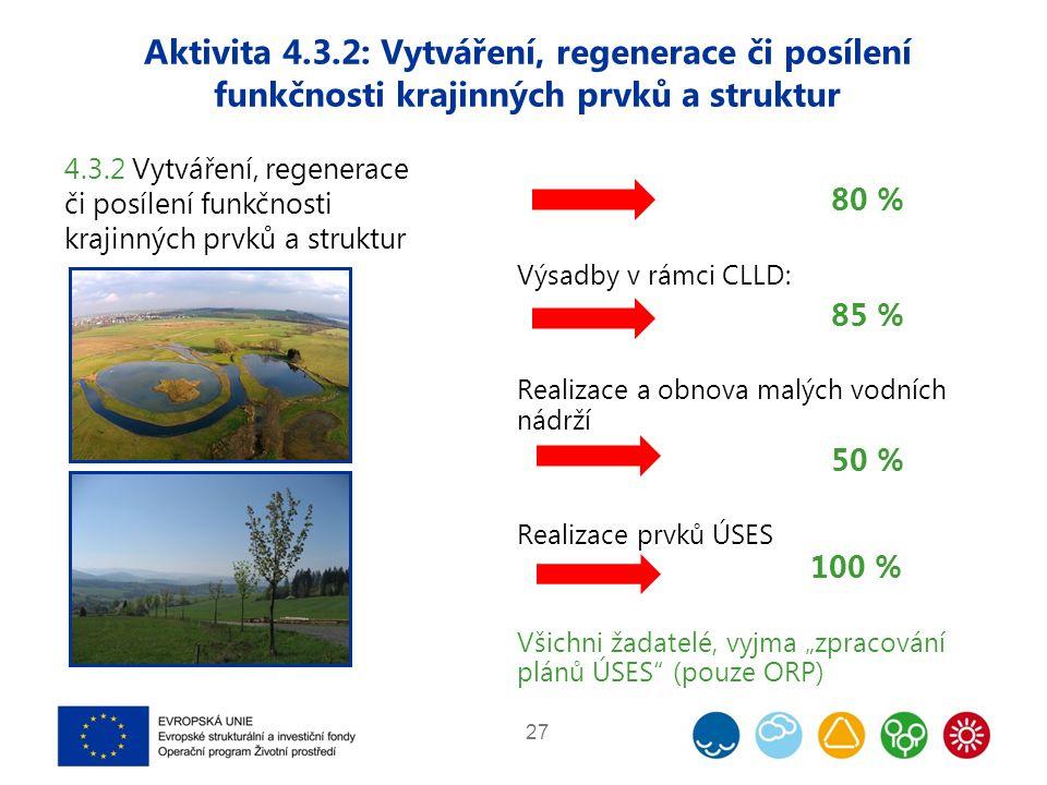Aktivita 4.3.2: Vytváření, regenerace či posílení funkčnosti krajinných prvků a struktur 27 4.3.2 Vytváření, regenerace či posílení funkčnosti krajinn