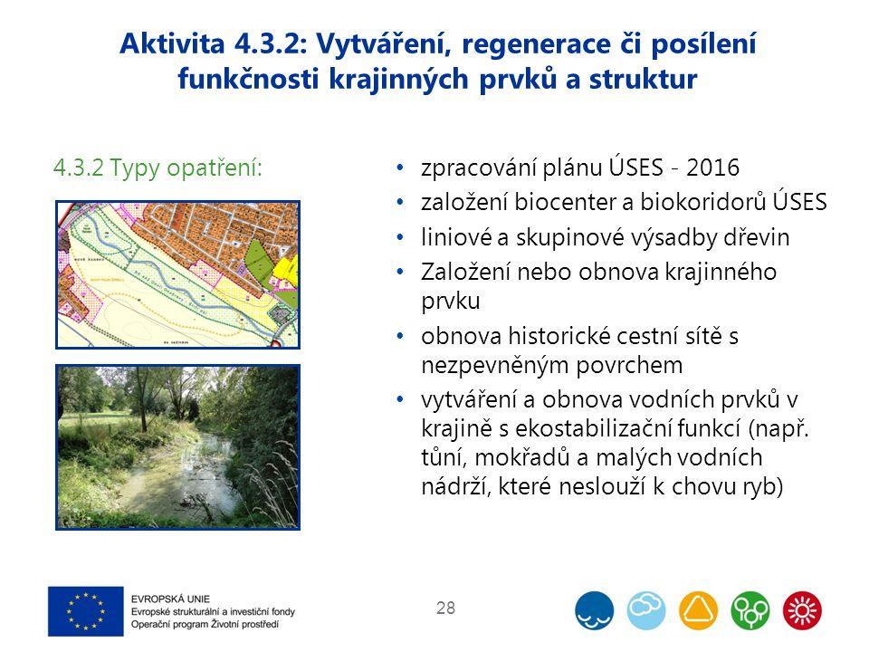 Aktivita 4.3.2: Vytváření, regenerace či posílení funkčnosti krajinných prvků a struktur 28 4.3.2 Typy opatření: zpracování plánu ÚSES - 2016 založení biocenter a biokoridorů ÚSES liniové a skupinové výsadby dřevin Založení nebo obnova krajinného prvku obnova historické cestní sítě s nezpevněným povrchem vytváření a obnova vodních prvků v krajině s ekostabilizační funkcí (např.