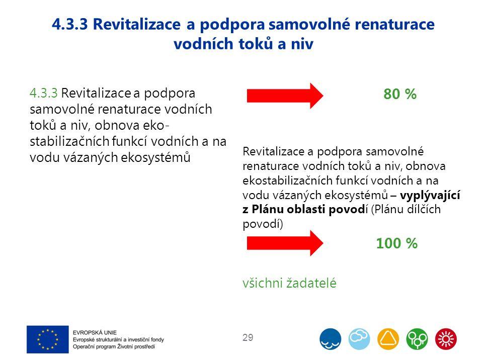 4.3.3 Revitalizace a podpora samovolné renaturace vodních toků a niv 29 4.3.3 Revitalizace a podpora samovolné renaturace vodních toků a niv, obnova eko- stabilizačních funkcí vodních a na vodu vázaných ekosystémů 80 % Revitalizace a podpora samovolné renaturace vodních toků a niv, obnova ekostabilizačních funkcí vodních a na vodu vázaných ekosystémů – vyplývající z Plánu oblasti povodí (Plánu dílčích povodí) 100 % všichni žadatelé
