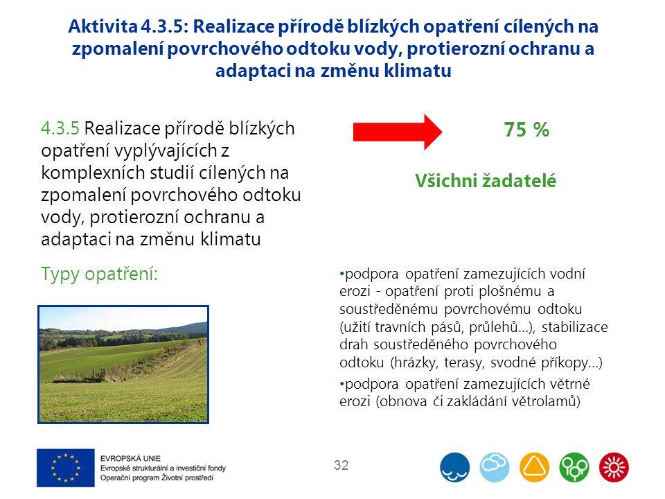 Aktivita 4.3.5: Realizace přírodě blízkých opatření cílených na zpomalení povrchového odtoku vody, protierozní ochranu a adaptaci na změnu klimatu 32 4.3.5 Realizace přírodě blízkých opatření vyplývajících z komplexních studií cílených na zpomalení povrchového odtoku vody, protierozní ochranu a adaptaci na změnu klimatu Typy opatření: 75 % Všichni žadatelé podpora opatření zamezujících vodní erozi - opatření proti plošnému a soustředěnému povrchovému odtoku (užití travních pásů, průlehů…), stabilizace drah soustředěného povrchového odtoku (hrázky, terasy, svodné příkopy…) podpora opatření zamezujících větrné erozi (obnova či zakládání větrolamů)