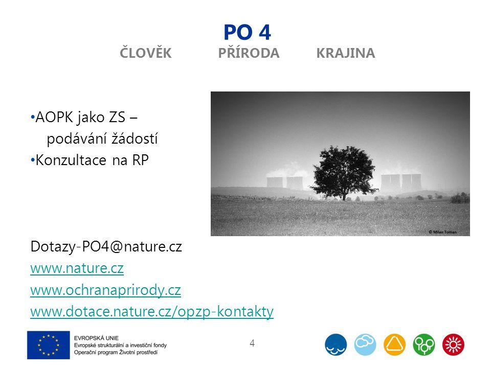 PO 4 ČLOVĚKPŘÍRODAKRAJINA AOPK jako ZS – podávání žádostí Konzultace na RP Dotazy-PO4@nature.cz www.nature.cz www.ochranaprirody.cz www.dotace.nature.cz/opzp-kontakty 4