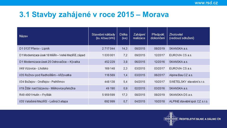 www.rsd.cz 3.1 Stavby zahájené v roce 2015 – Morava Název Stavební náklady ( tis.