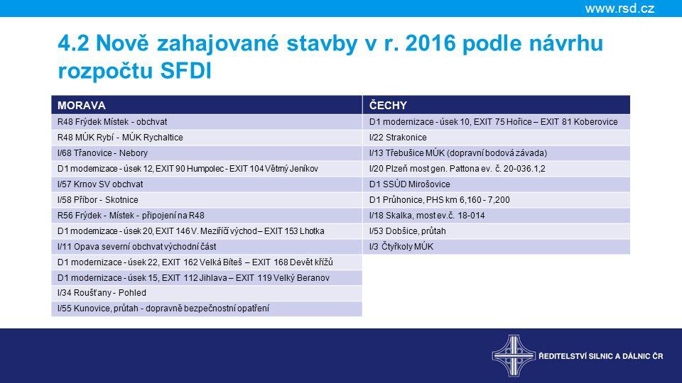 www.rsd.cz 4.2 Nově zahajované stavby v r.