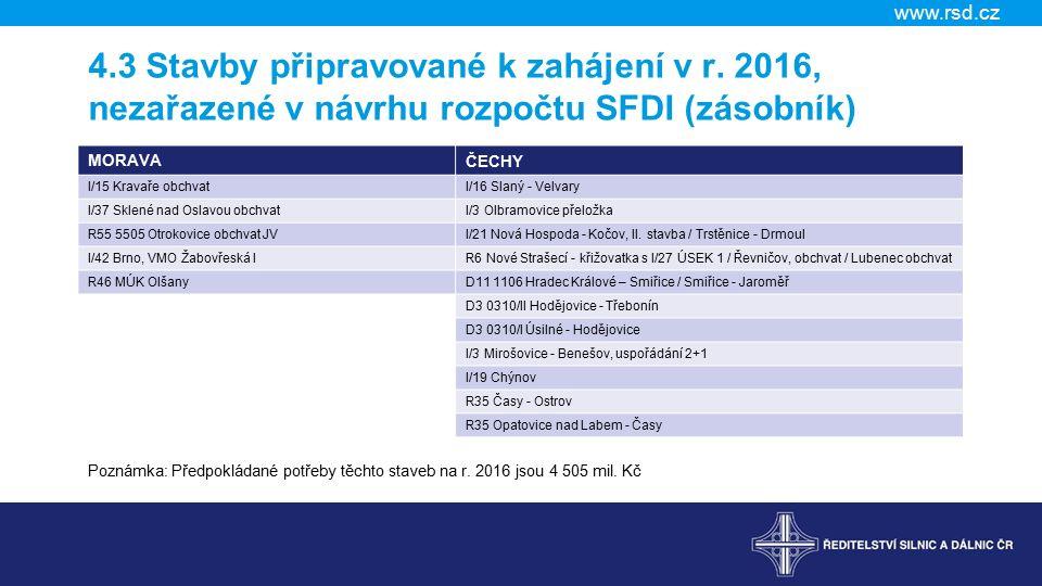 www.rsd.cz 4.3 Stavby připravované k zahájení v r.