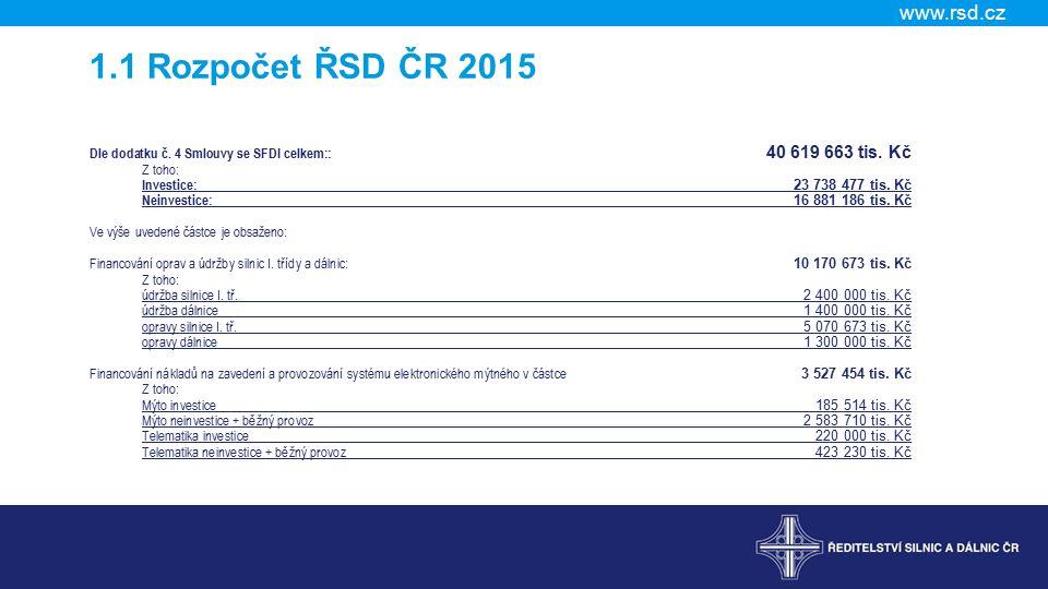 www.rsd.cz 1.2 Návrh rozpočtu ŘSD ČR 2016 Dle návrhu rozpočtu SFDI 37 958 108 tis.