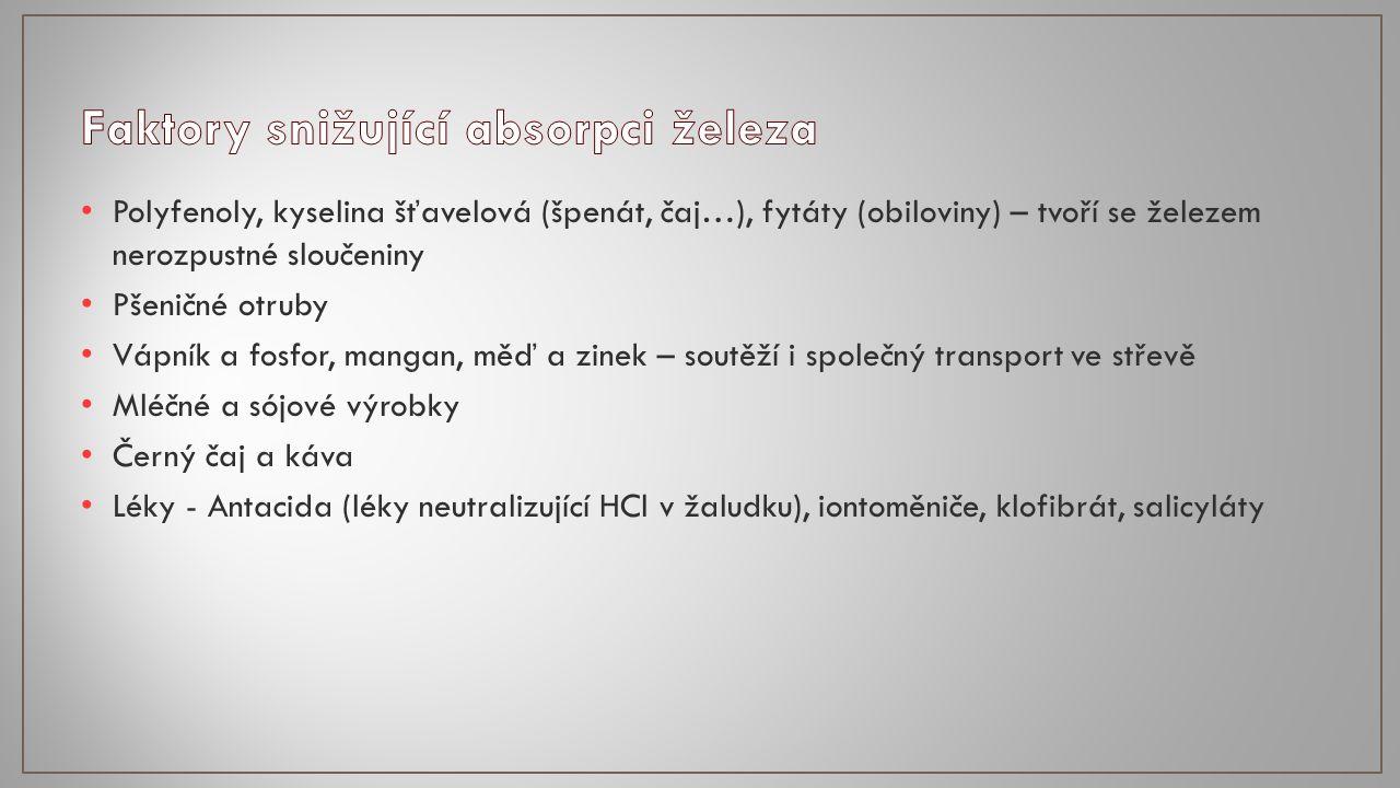 Polyfenoly, kyselina šťavelová (špenát, čaj…), fytáty (obiloviny) – tvoří se železem nerozpustné sloučeniny Pšeničné otruby Vápník a fosfor, mangan, měď a zinek – soutěží i společný transport ve střevě Mléčné a sójové výrobky Černý čaj a káva Léky - Antacida (léky neutralizující HCl v žaludku), iontoměniče, klofibrát, salicyláty