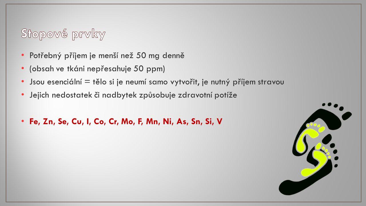 Živina nebo látkaZdravotní tvrzeníPodmínky a/nebo omezení použití potraviny a/nebo dodatečné prohlášení nebo varování Zinek Zinek přispívá k normálnímu metabolismu kyselin a zásad Tvrzení lze použít pouze pro potravinu, která je alespoň zdrojem zinku podle tvrzení ZDROJ ZINKU uvedeného v příloze nařízení (ES) č.