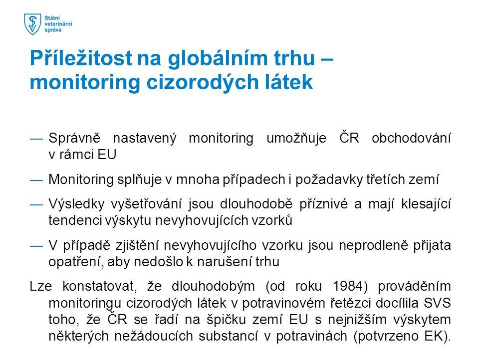 ―Správně nastavený monitoring umožňuje ČR obchodování v rámci EU ―Monitoring splňuje v mnoha případech i požadavky třetích zemí ―Výsledky vyšetřování jsou dlouhodobě příznivé a mají klesající tendenci výskytu nevyhovujících vzorků ―V případě zjištění nevyhovujícího vzorku jsou neprodleně přijata opatření, aby nedošlo k narušení trhu Lze konstatovat, že dlouhodobým (od roku 1984) prováděním monitoringu cizorodých látek v potravinovém řetězci docílila SVS toho, že ČR se řadí na špičku zemí EU s nejnižším výskytem některých nežádoucích substancí v potravinách (potvrzeno EK).