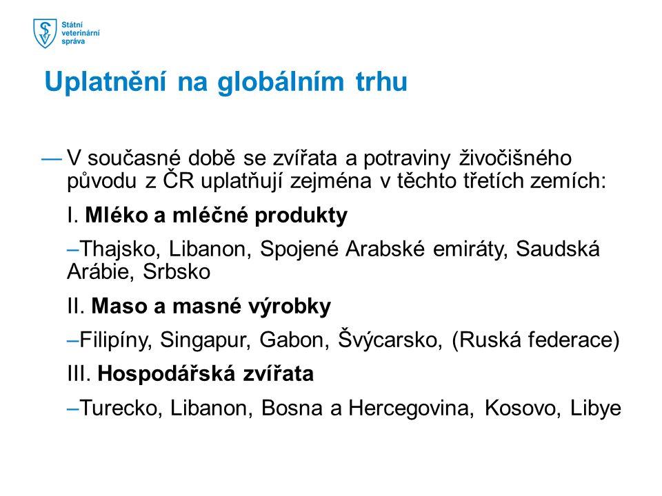 ―V současné době se zvířata a potraviny živočišného původu z ČR uplatňují zejména v těchto třetích zemích: I.