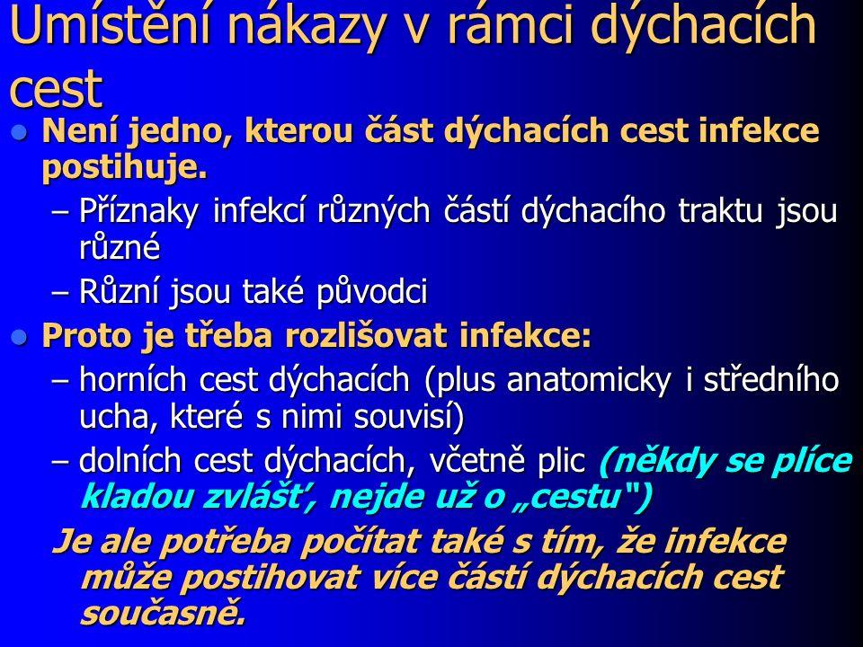 Původci klasických komunitních pneumonií (zánětů plic) Streptococcus pneumoniae: převl á daj í c í (zvl áš tě věk nad 65 let) Streptococcus pneumoniae: převl á daj í c í (zvl áš tě věk nad 65 let) Haemophilus influenzae: m é ně obvyklý Haemophilus influenzae: m é ně obvyklý Moraxella catarrhalis: vz á cný Moraxella catarrhalis: vz á cný Legionella pneumophila: vz á cný Legionella pneumophila: vz á cný Staphylococcus aureus: velmi vz á cný (při chřipkov é epidemii) Staphylococcus aureus: velmi vz á cný (při chřipkov é epidemii) U novorozenců též Streptococcus agalactiae U novorozenců též Streptococcus agalactiae