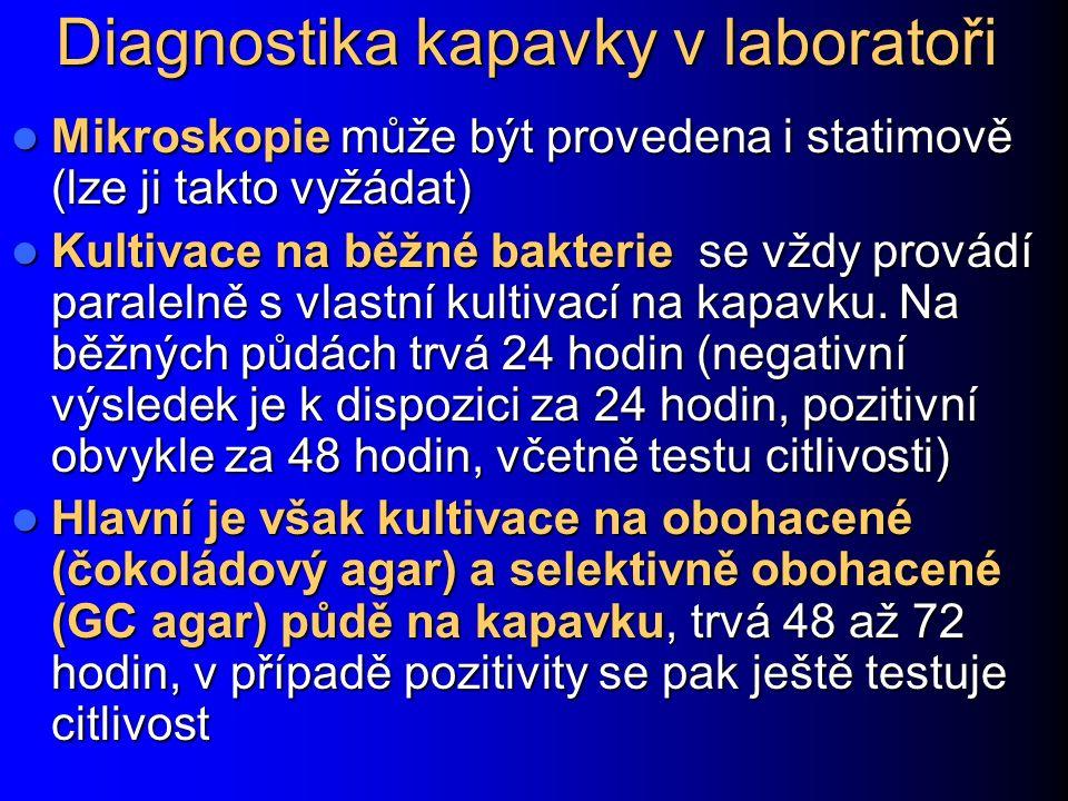 Diagnostika kapavky v laboratoři Mikroskopie může být provedena i statimově (lze ji takto vyžádat) Mikroskopie může být provedena i statimově (lze ji