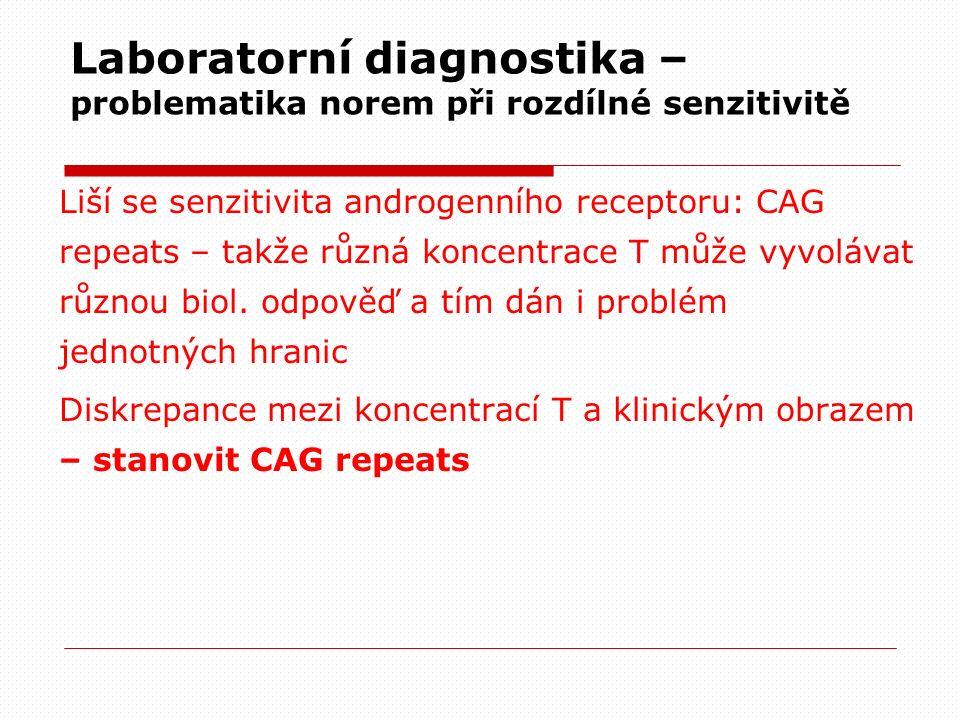 Laboratorní diagnostika – problematika norem při rozdílné senzitivitě Liší se senzitivita androgenního receptoru: CAG repeats – takže různá koncentrace T může vyvolávat různou biol.