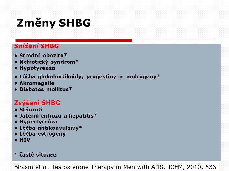 Změny SHBG Snížení SHBG Střední obezita* Nefrotický syndrom* Hypotyreóza Léčba glukokortikoidy, progestiny a androgeny* Akromegalie Diabetes mellitus* Zvýšení SHBG Stárnutí Jaterní cirhoza a hepatitis* Hypertyreóza Léčba antikonvulsivy* Léčba estrogeny HIV * časté situace Bhasin et al.