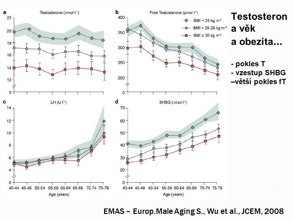 Testosteron a věk a obezita... - pokles T - vzestup SHBG –větší pokles fT EMAS – Europ.Male Aging S., Wu et al., JCEM, 2008