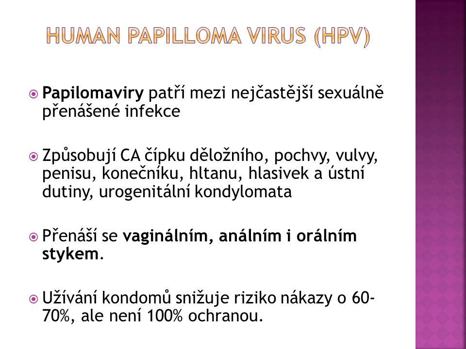  Papilomaviry patří mezi nejčastější sexuálně přenášené infekce  Způsobují CA čípku děložního, pochvy, vulvy, penisu, konečníku, hltanu, hlasivek a ústní dutiny, urogenitální kondylomata  Přenáší se vaginálním, análním i orálním stykem.