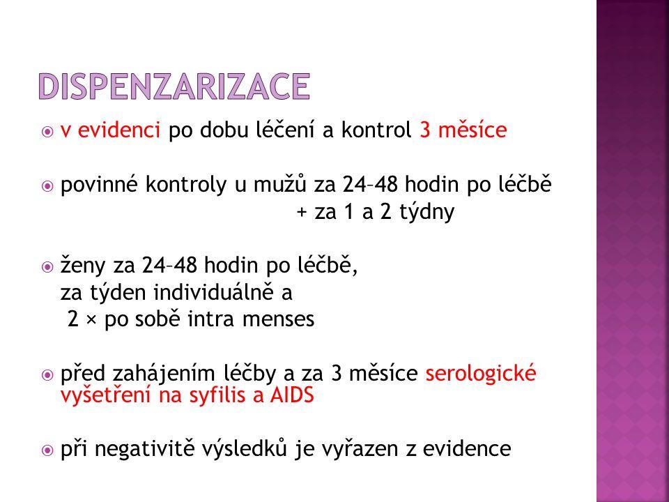  Odesíláme k terapii na dermatovenerologii  Hlášení !!.