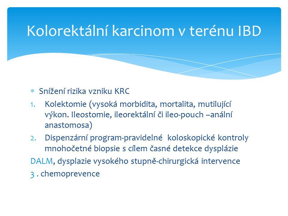  Snížení rizika vzniku KRC 1.Kolektomie (vysoká morbidita, mortalita, mutilující výkon.