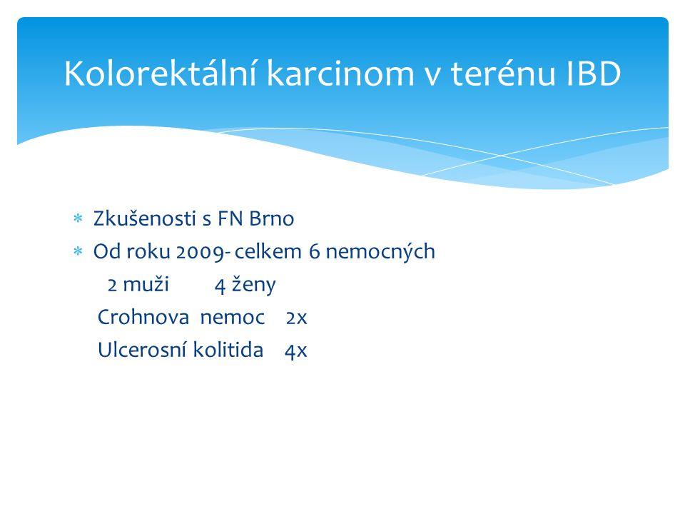  Zkušenosti s FN Brno  Od roku 2009- celkem 6 nemocných 2 muži 4 ženy Crohnova nemoc 2x Ulcerosní kolitida 4x Kolorektální karcinom v terénu IBD