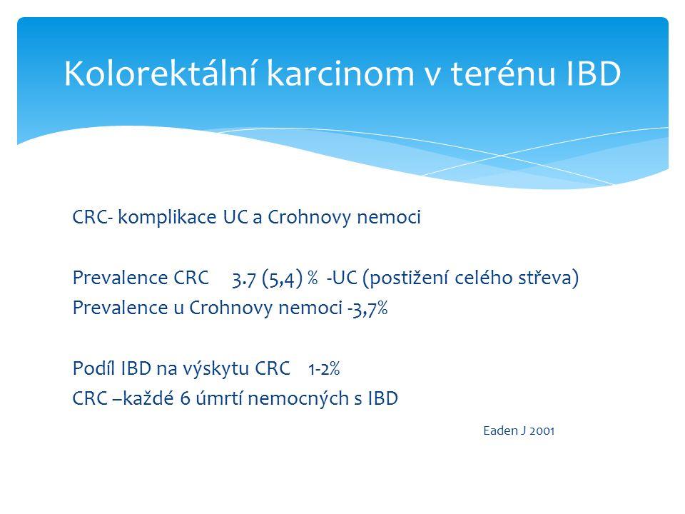 CRC- komplikace UC a Crohnovy nemoci Prevalence CRC 3.7 (5,4) % -UC (postižení celého střeva) Prevalence u Crohnovy nemoci -3,7% Podíl IBD na výskytu CRC 1-2% CRC –každé 6 úmrtí nemocných s IBD Eaden J 2001 Kolorektální karcinom v terénu IBD