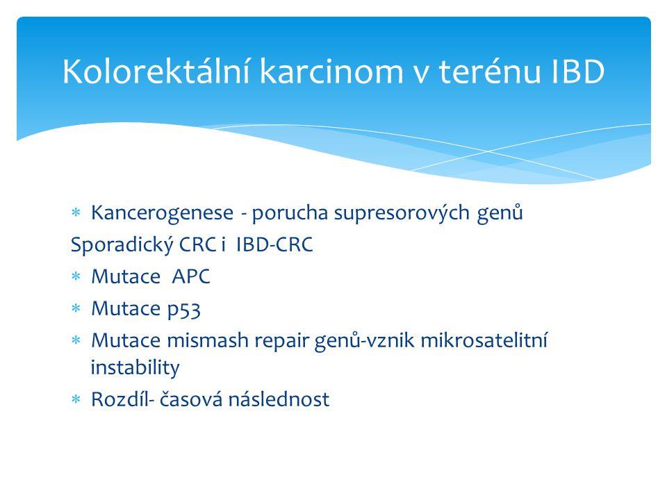  Kancerogenese - porucha supresorových genů Sporadický CRC i IBD-CRC  Mutace APC  Mutace p53  Mutace mismash repair genů-vznik mikrosatelitní instability  Rozdíl- časová následnost Kolorektální karcinom v terénu IBD