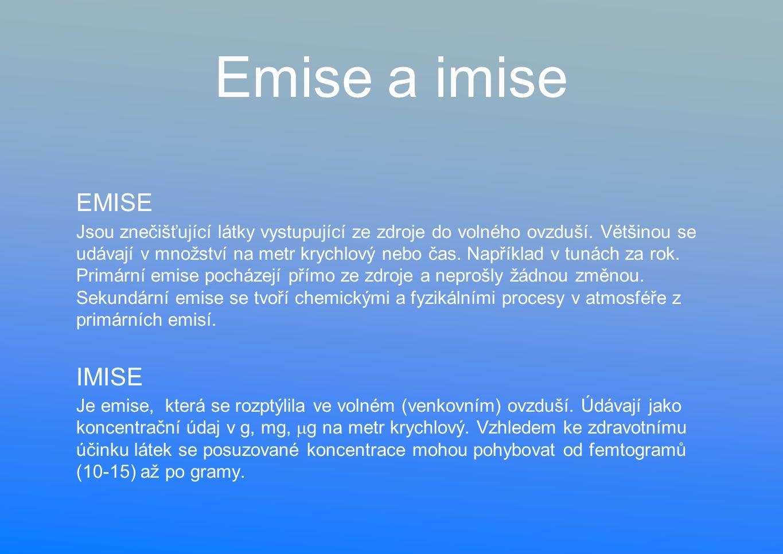Emise a imise EMISE Jsou znečišťující látky vystupující ze zdroje do volného ovzduší.