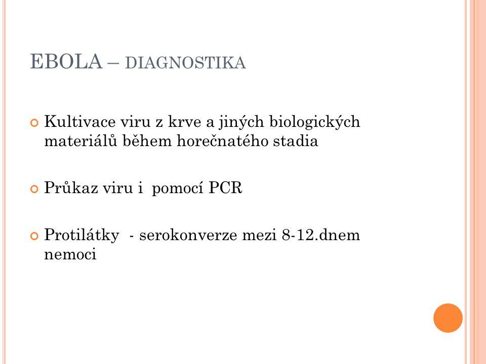 EBOLA – DIAGNOSTIKA Kultivace viru z krve a jiných biologických materiálů během horečnatého stadia Průkaz viru i pomocí PCR Protilátky - serokonverze mezi 8-12.dnem nemoci