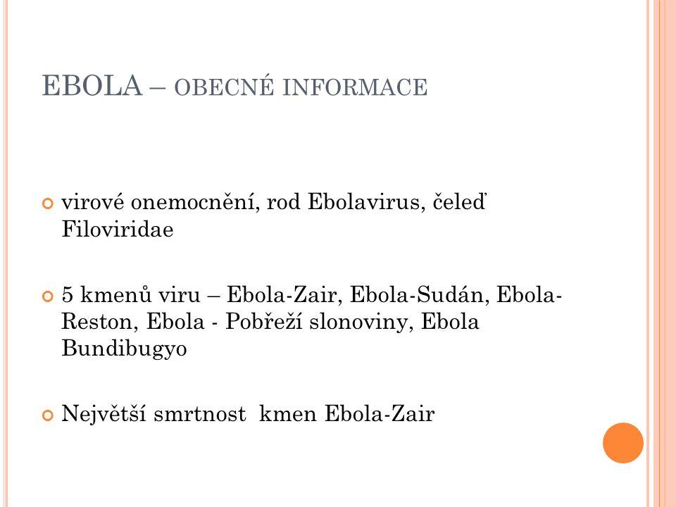 EBOLA – OBECNÉ INFORMACE virové onemocnění, rod Ebolavirus, čeleď Filoviridae 5 kmenů viru – Ebola-Zair, Ebola-Sudán, Ebola- Reston, Ebola - Pobřeží slonoviny, Ebola Bundibugyo Největší smrtnost kmen Ebola-Zair