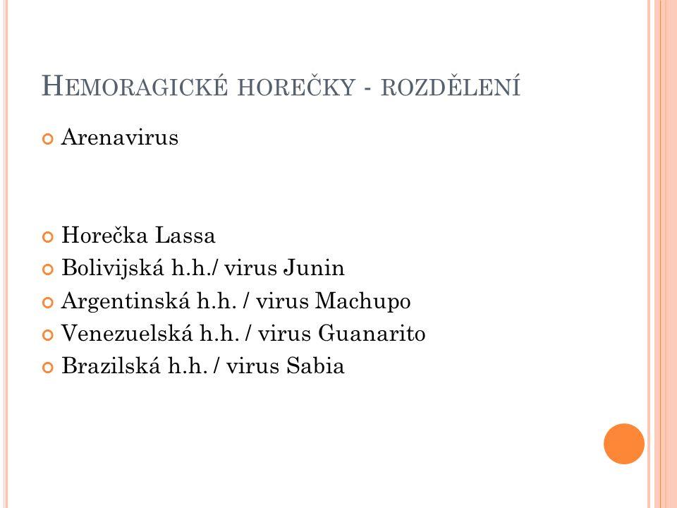 H EMORAGICKÉ HOREČKY - ROZDĚLENÍ Arenavirus Horečka Lassa Bolivijská h.h./ virus Junin Argentinská h.h.