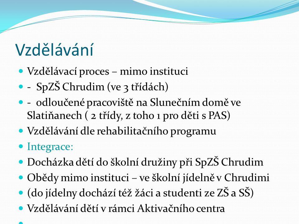 Vzdělávání Vzdělávací proces – mimo instituci - SpZŠ Chrudim (ve 3 třídách) - odloučené pracoviště na Slunečním domě ve Slatiňanech ( 2 třídy, z toho