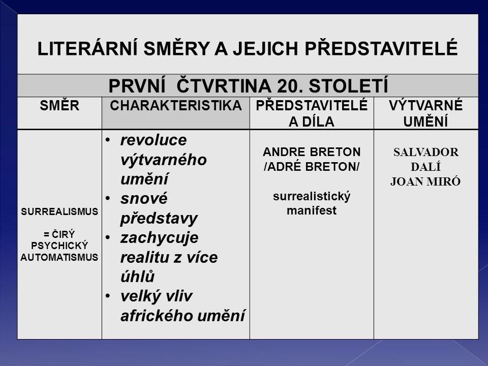 LITERÁRNÍ SMĚRY A JEJICH PŘEDSTAVITELÉ PRVNÍ ČTVRTINA 20.