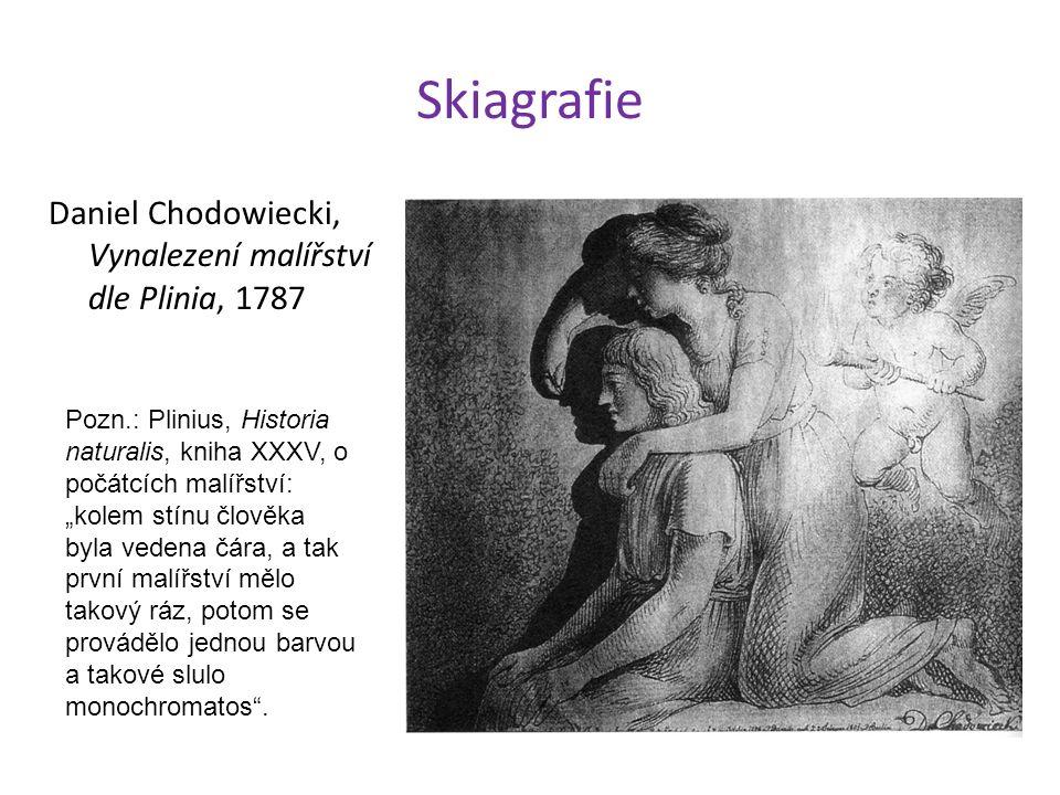 """Skiagrafie Daniel Chodowiecki, Vynalezení malířství dle Plinia, 1787 Pozn.: Plinius, Historia naturalis, kniha XXXV, o počátcích malířství: """"kolem stí"""