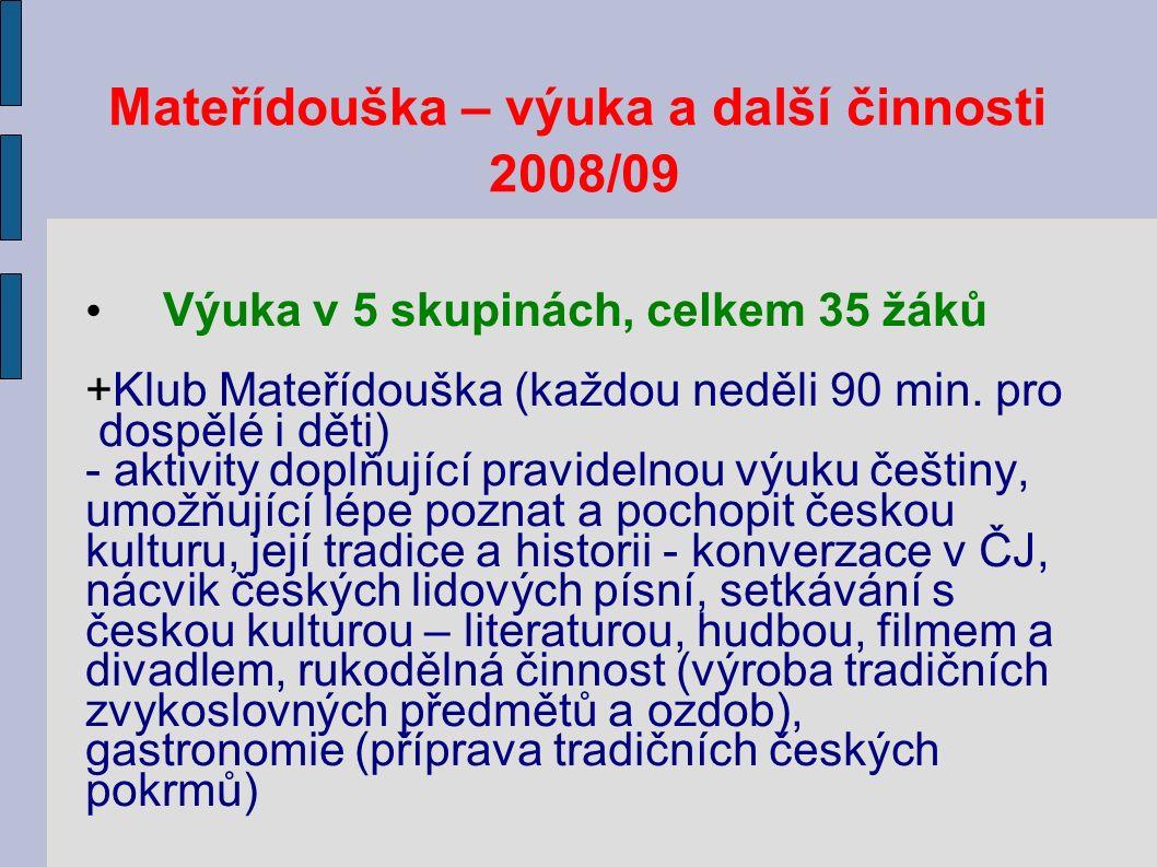Mateřídouška – výuka a další činnosti 2008/09 Výuka v 5 skupinách, celkem 35 žáků +Klub Mateřídouška (každou neděli 90 min. pro dospělé i děti) - akti