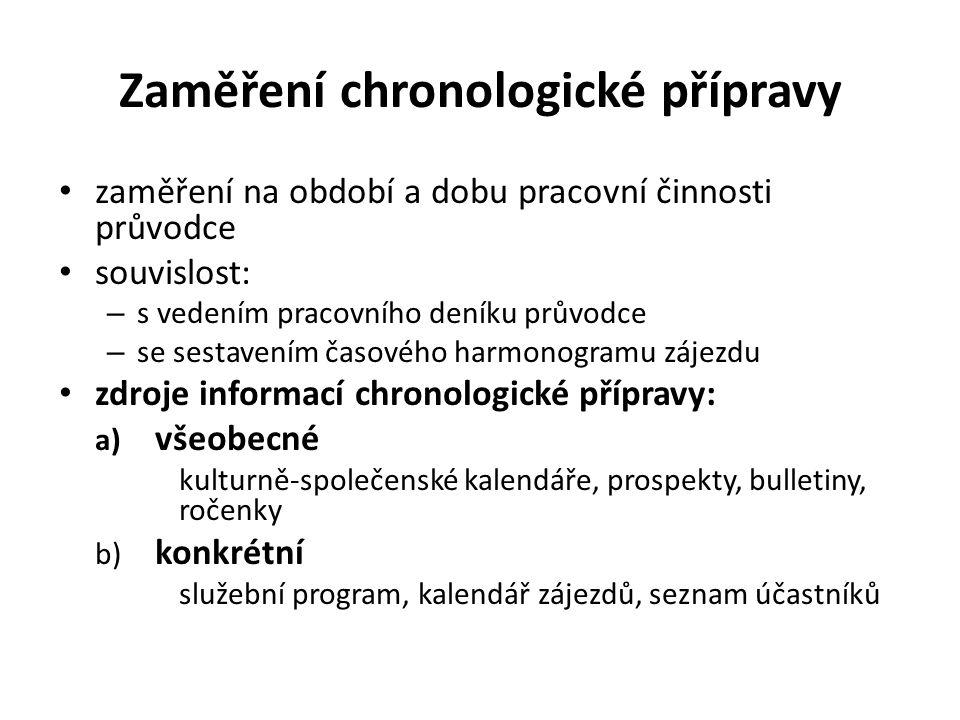 Zdroje: ORIEŠKA, J.Metodika činnosti průvodce cestovního ruchu.